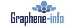 1461108899_graphene-info-logo.jpg