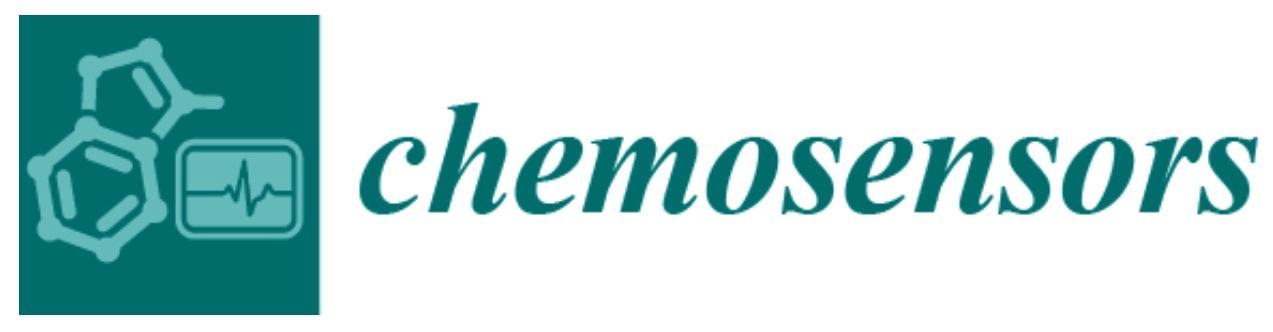 Chemosensors - MDPI Open Access Journal