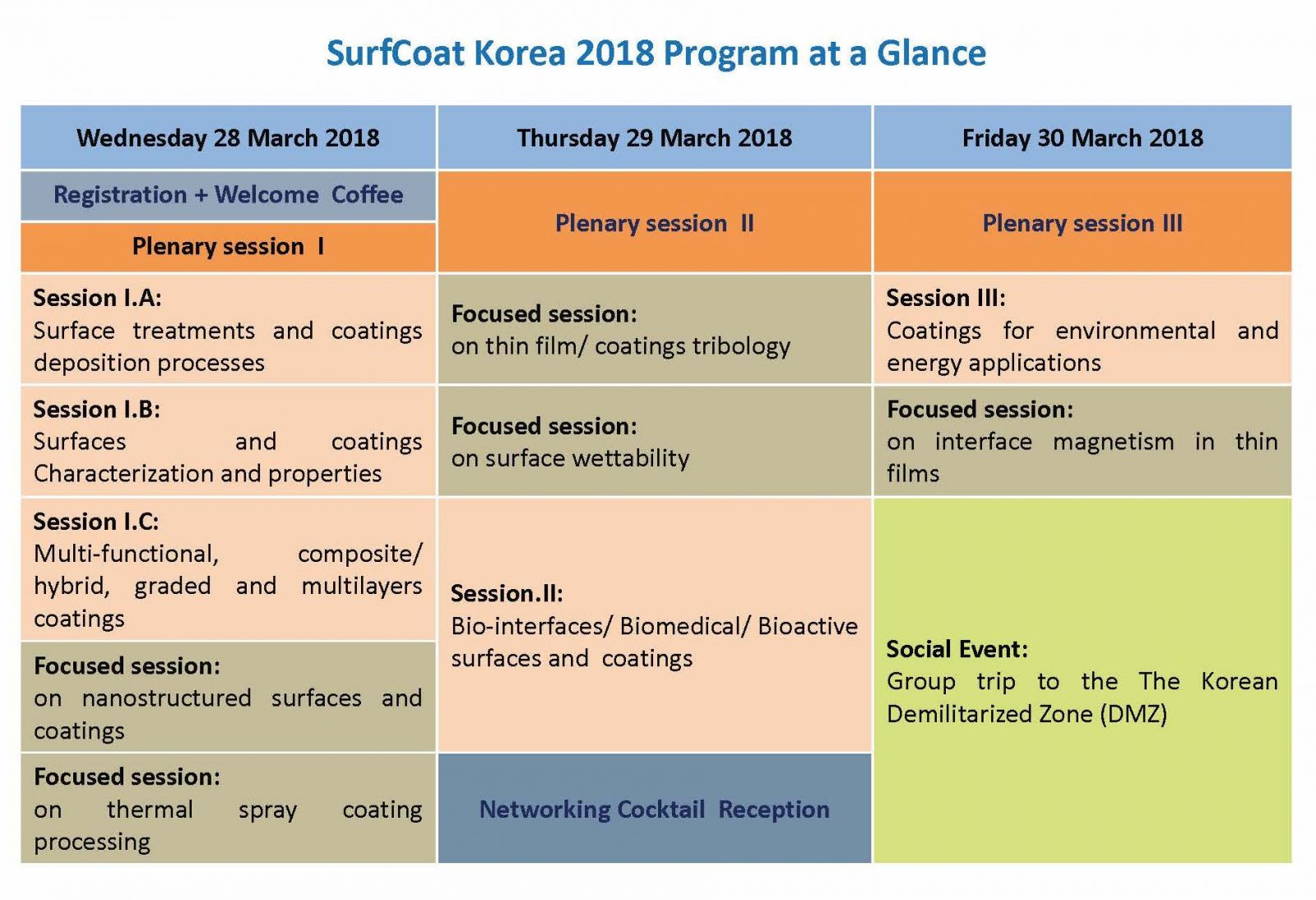 SurfCoat Korea 2018 International Conference