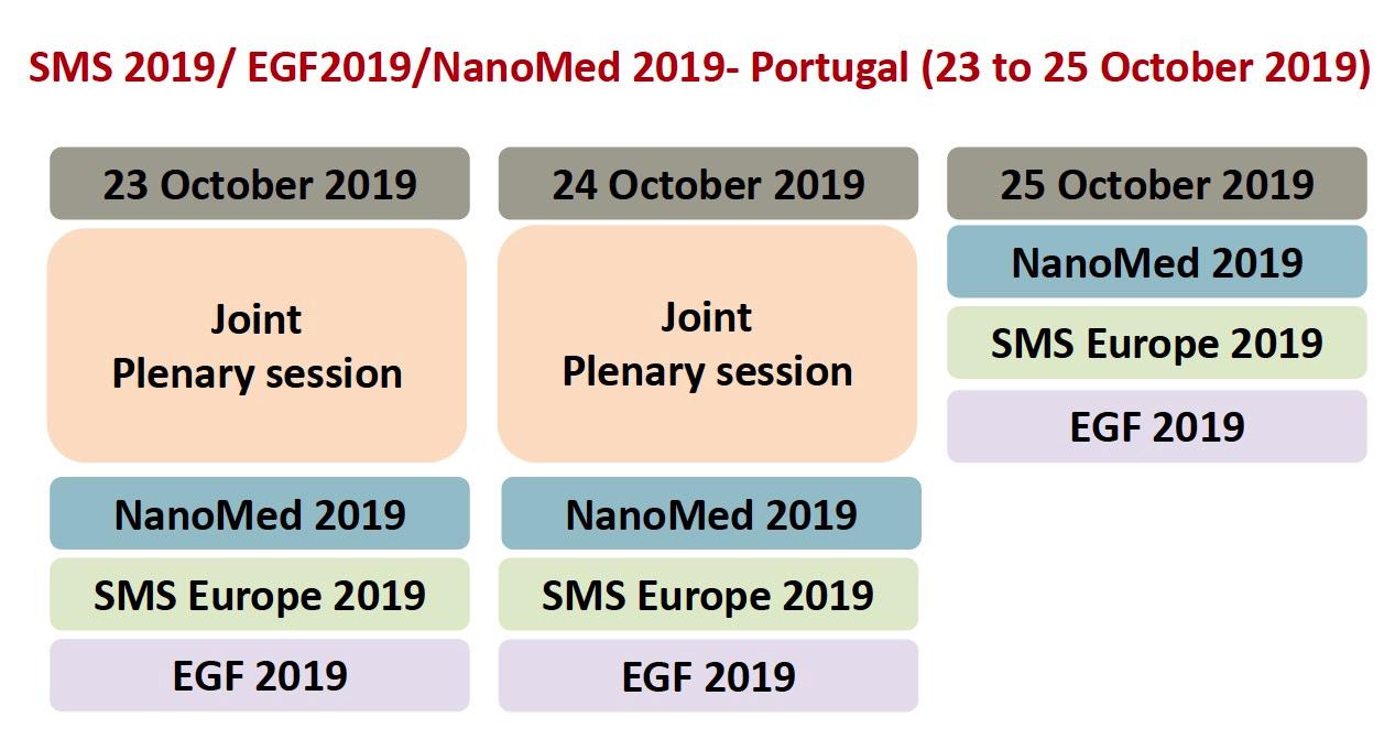 SMS 2019 / EGF2019 / NanoMed 2019, 23 to 25 October 2019, Lisbon, Portugal